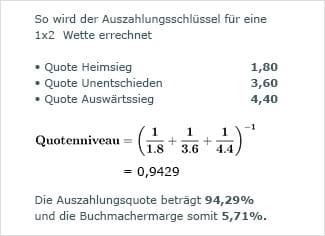 Oddset Quoten Berechnung