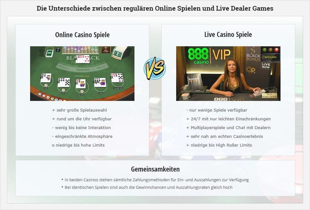 online casino vergleich spiele online deutsch